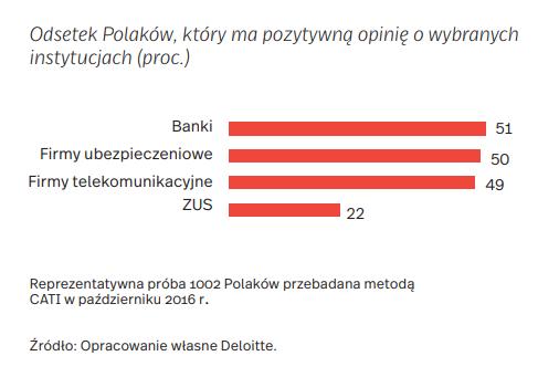 grafika 1 wplyw ubezpieczen na Polske i Polakow