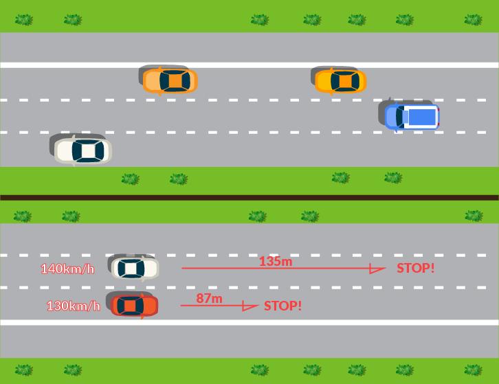szkoła jazdy po autostradzie
