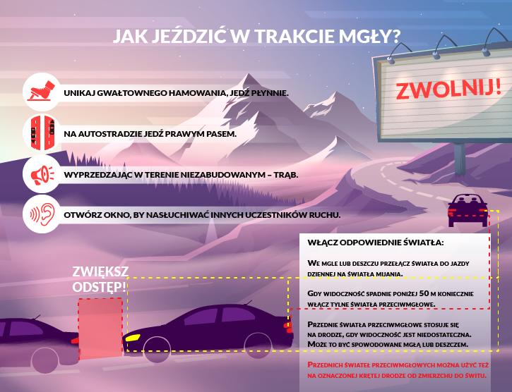 jak jezdzic we mgle infografika