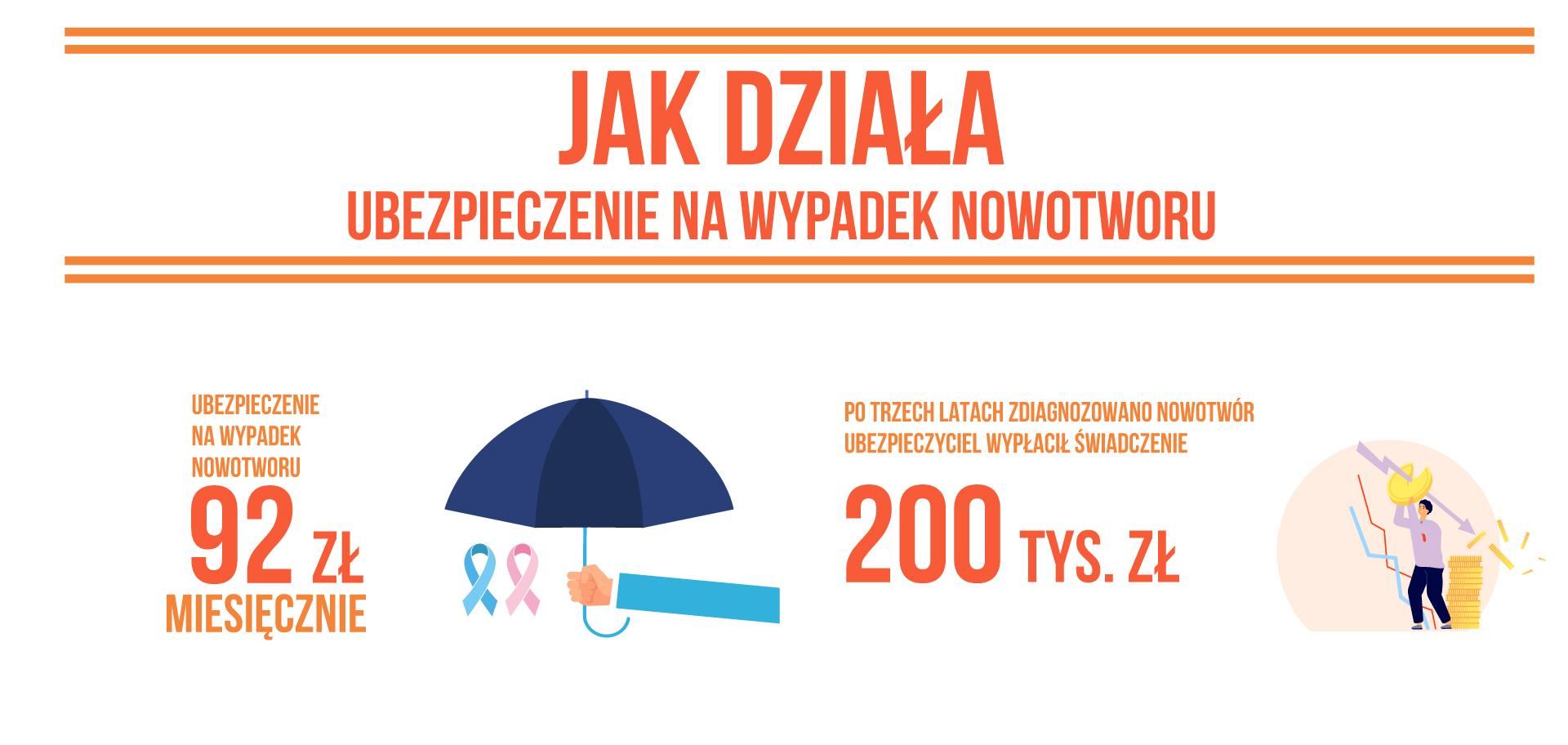 Czego boją się Polacy - obawiamy się poważnych chorób.